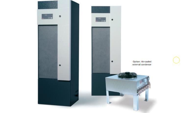 Máy lạnh MiniSpace