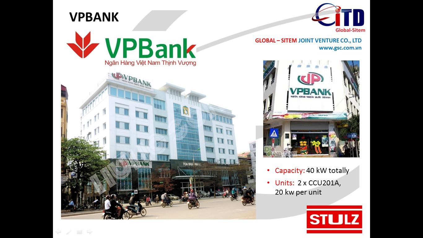VPBank - VietstockFinance