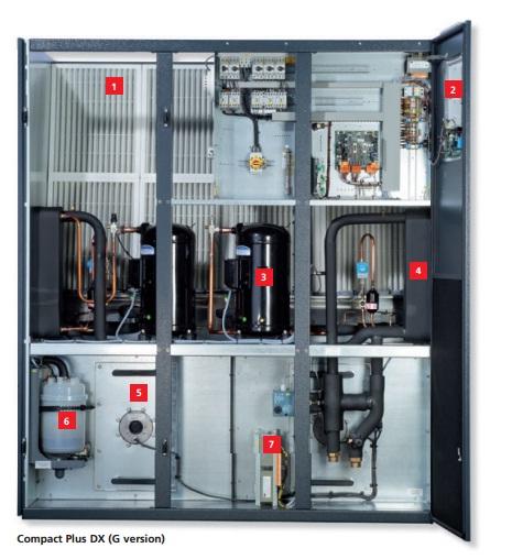 Máy lạnh Compact Plus