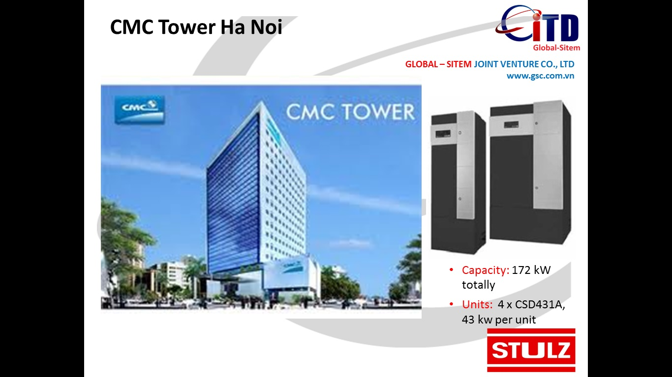 CMC Tower Ha Noi